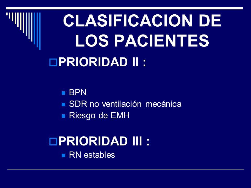CLASIFICACION DE LOS PACIENTES PRIORIDAD II : BPN SDR no ventilación mecánica Riesgo de EMH PRIORIDAD III : RN estables