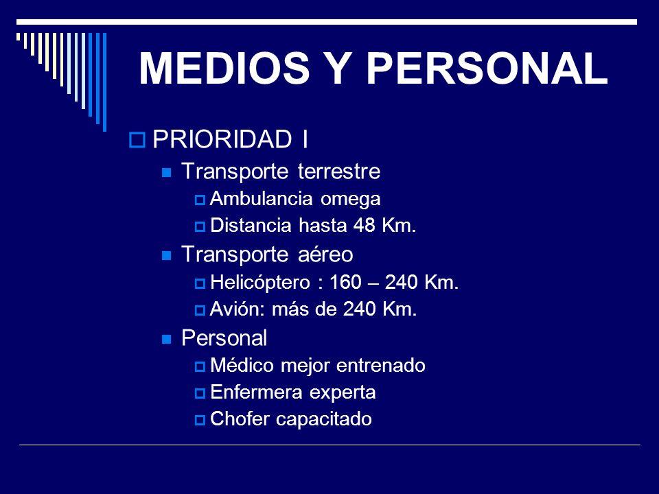 MEDIOS Y PERSONAL PRIORIDAD I Transporte terrestre Ambulancia omega Distancia hasta 48 Km. Transporte aéreo Helicóptero : 160 – 240 Km. Avión: más de
