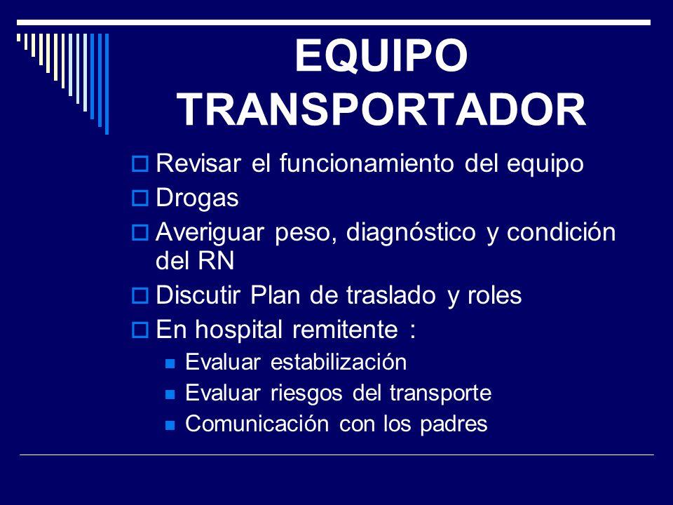 EQUIPO TRANSPORTADOR Revisar el funcionamiento del equipo Drogas Averiguar peso, diagnóstico y condición del RN Discutir Plan de traslado y roles En h