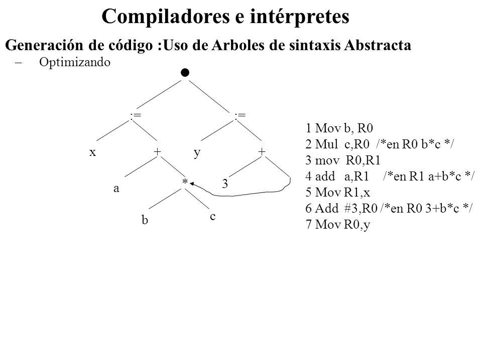 Generación de código :Uso de notación polaca Compiladores e intérpretes –Uso práctico en expresiones matemáticas –El código se genera cuando se encuentra el operador –Ejemplo: SABC*+:= Pila EntradaGodigo Generado $SABC*+:=$ $SABC *+:=$1 mov C,R0 2 mult B,R0 $SAT1 +:=$3 Add A,R0 $ST2 :=$4 mov R0 S $