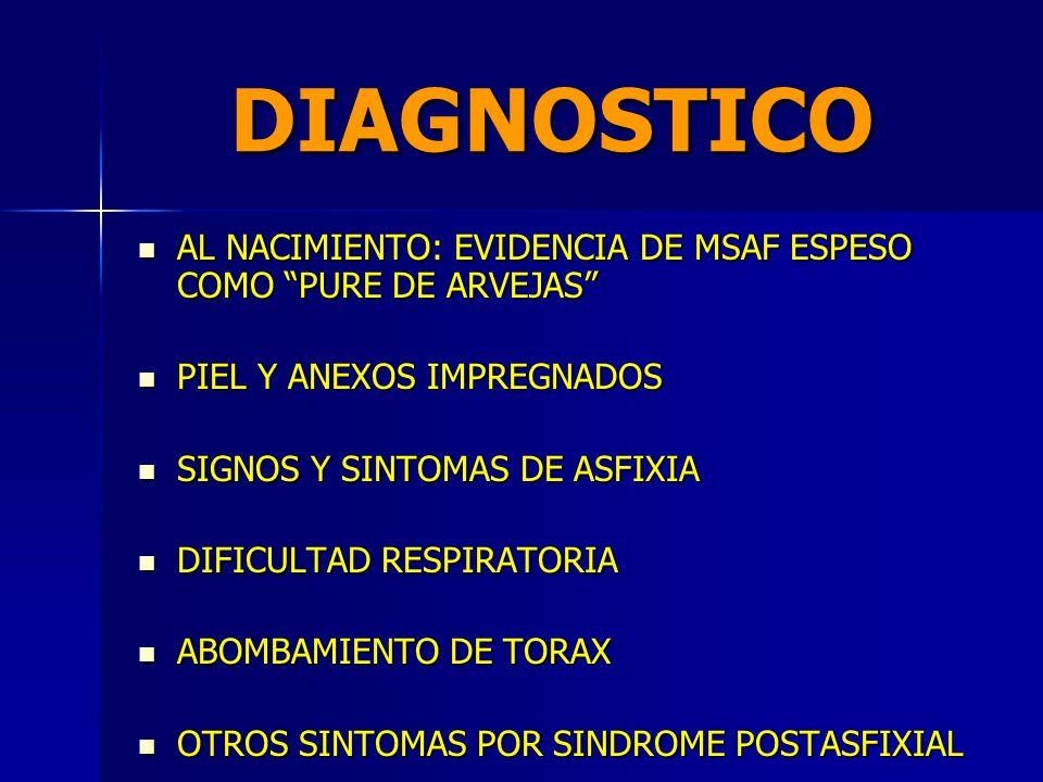 DIAGNOSTICO ANTECEDENTES. ANTECEDENTES. -Asfixia perinatal -RCIU -Cesarea con MSAF -Control prenatal insuficiente. -Falta de aspiracion bucofaringea a