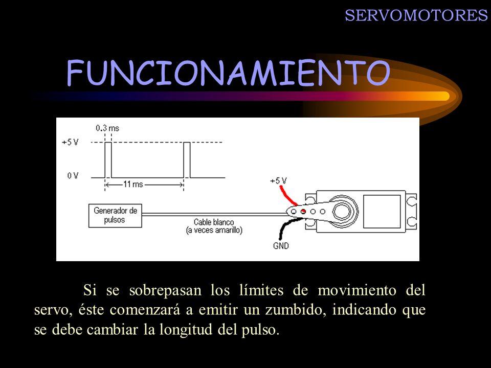 Si se sobrepasan los límites de movimiento del servo, éste comenzará a emitir un zumbido, indicando que se debe cambiar la longitud del pulso. FUNCION