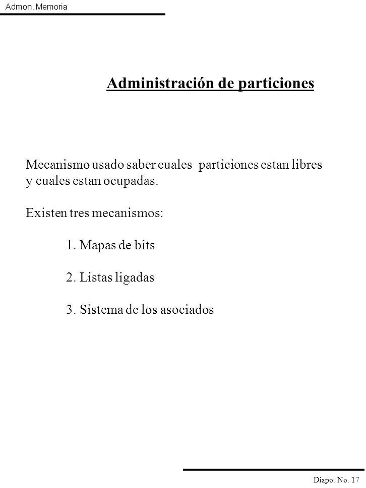 Admon. Memoria Diapo. No. 17 ListasListas Administración de particiones Mecanismo usado saber cuales particiones estan libres y cuales estan ocupadas.