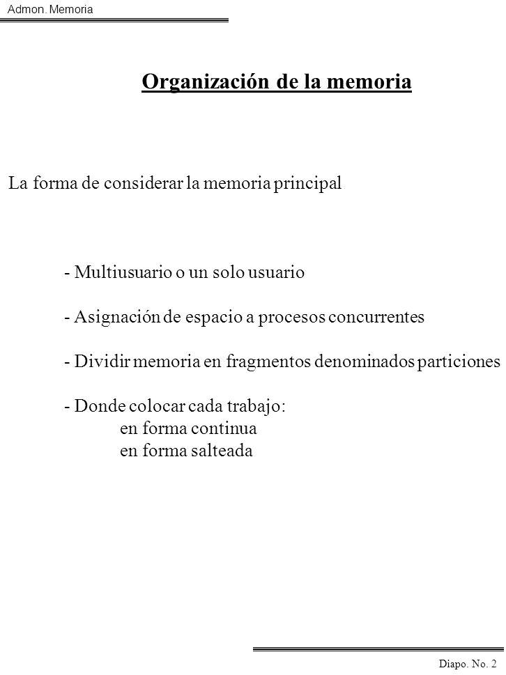 Admon. Memoria Diapo. No. 2 Organización de la memoriaOrganización de la memoria Organización de la memoria La forma de considerar la memoria principa