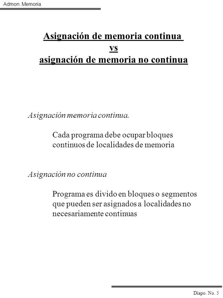 Admon.Memoria Diapo. No.