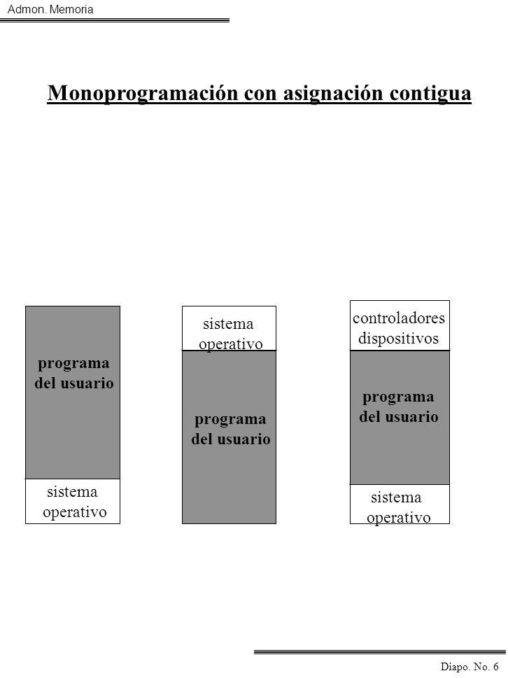 Admon. Memoria Diapo. No. 6 5050 Monoprogramación con asignación contigua programa del usuario sistema operativo sistema operativo sistema operativo c
