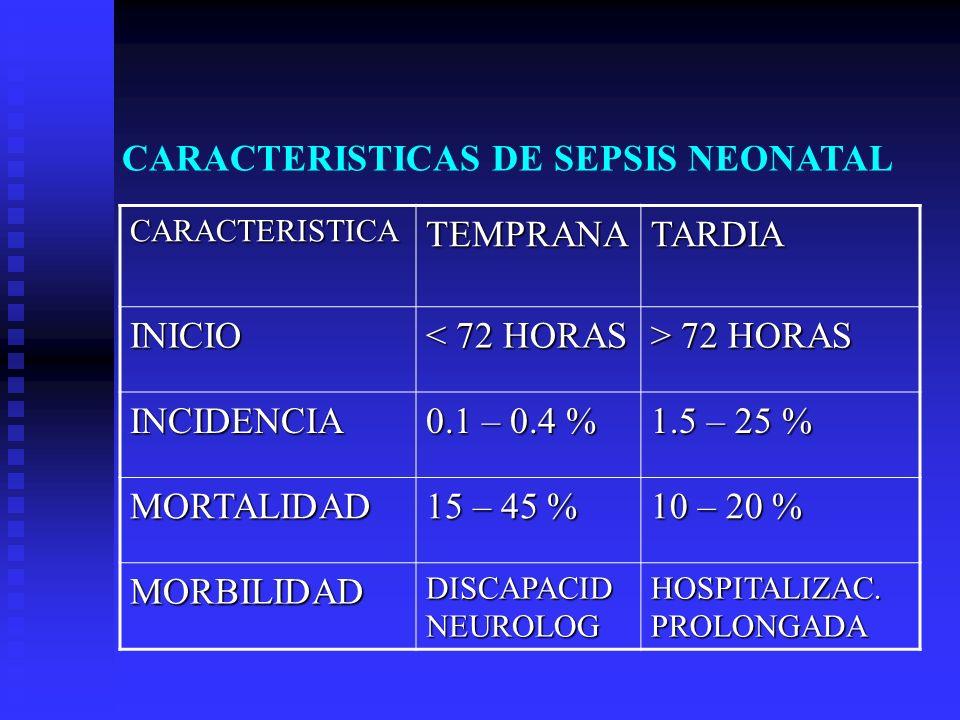 PRUEBAS DE LABORATORIO Sensibilidad Especificidad Valor predictivo positivo Valor predictivo negativo