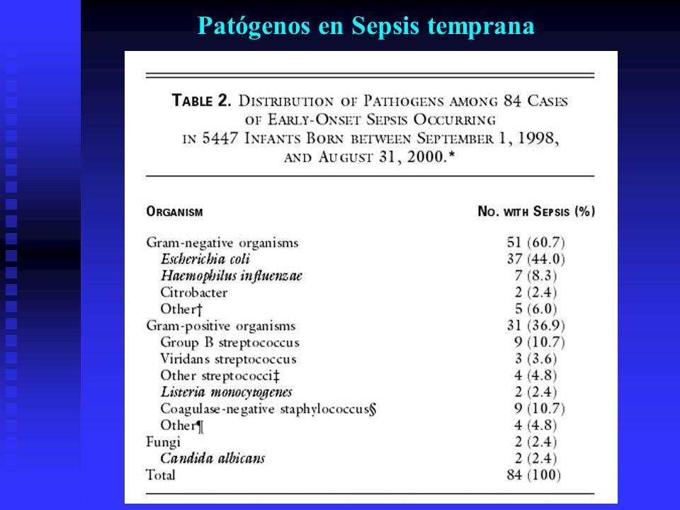 Stoll B. J., et al N Engl J Med 2002; 347, Jul 25, 2002 Patógenos en sepsis temprana