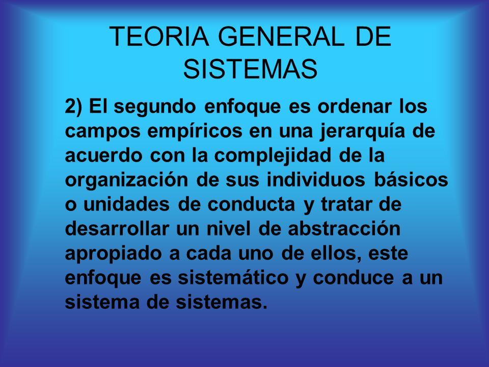 2) El segundo enfoque es ordenar los campos empíricos en una jerarquía de acuerdo con la complejidad de la organización de sus individuos básicos o un