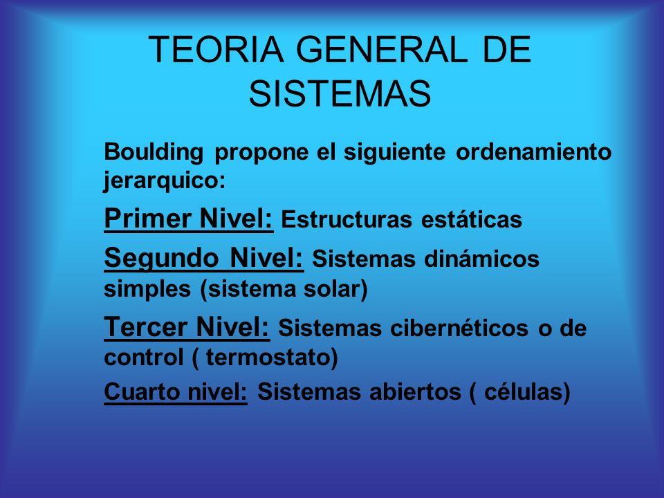 Boulding propone el siguiente ordenamiento jerarquico: Primer Nivel: Estructuras estáticas Segundo Nivel: Sistemas dinámicos simples (sistema solar) T