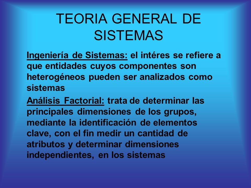Ingeniería de Sistemas: el intéres se refiere a que entidades cuyos componentes son heterogéneos pueden ser analizados como sistemas Análisis Factoria
