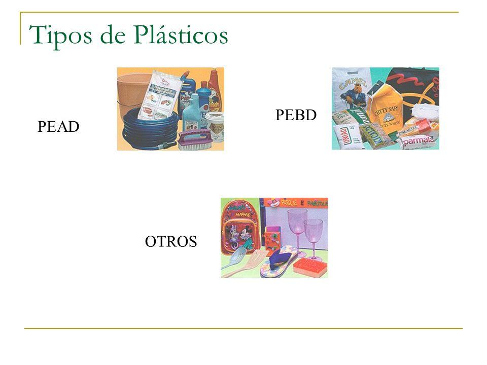 Tipos de Plásticos PEAD PEBD OTROS