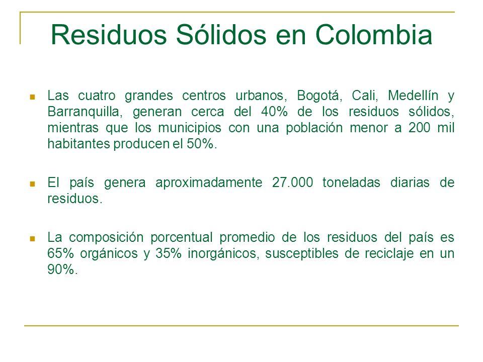 Residuos Sólidos en Colombia Las cuatro grandes centros urbanos, Bogotá, Cali, Medellín y Barranquilla, generan cerca del 40% de los residuos sólidos,