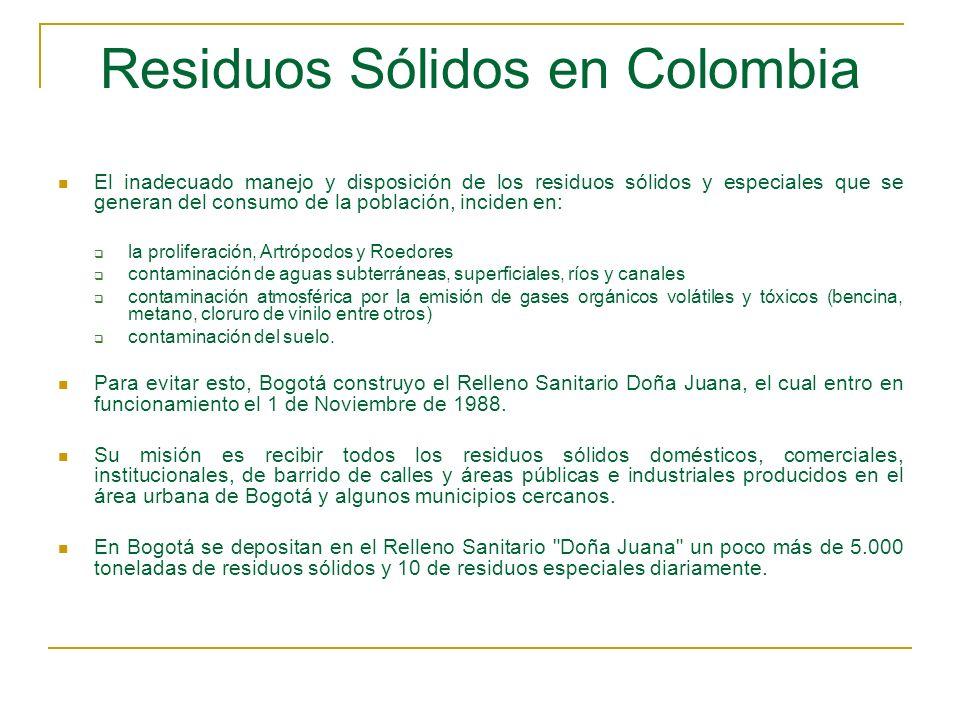 Residuos Sólidos en Colombia El inadecuado manejo y disposición de los residuos sólidos y especiales que se generan del consumo de la población, incid