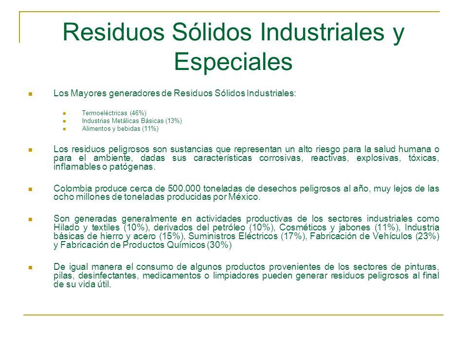 Residuos Sólidos Industriales y Especiales Los Mayores generadores de Residuos Sólidos Industriales: Termoeléctricas (46%) Industrias Metálicas Básica