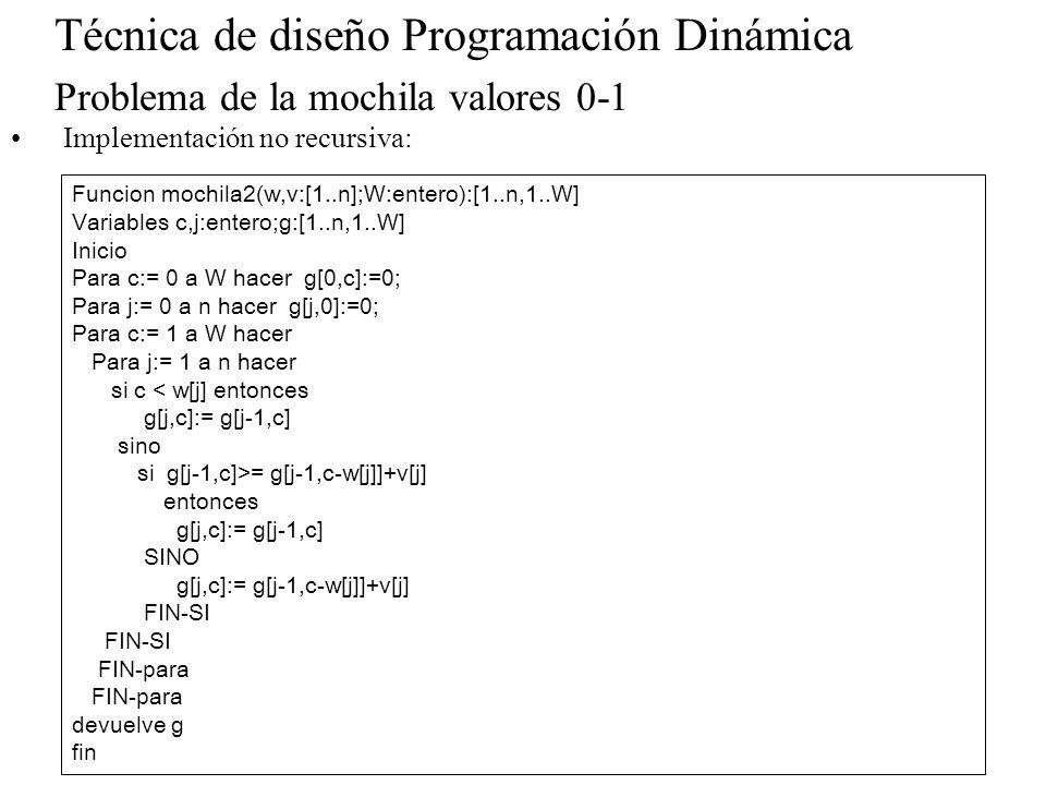 Técnica de diseño Programación Dinámica Problema de la mochila valores 0-1 Implementación no recursiva: Funcion mochila2(w,v:[1..n];W:entero):[1..n,1.
