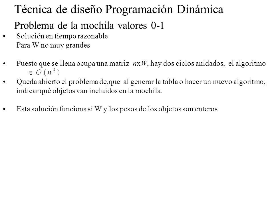 Técnica de diseño Programación Dinámica Problema de la mochila valores 0-1 Solución en tiempo razonable Para W no muy grandes Puesto que se llena ocup