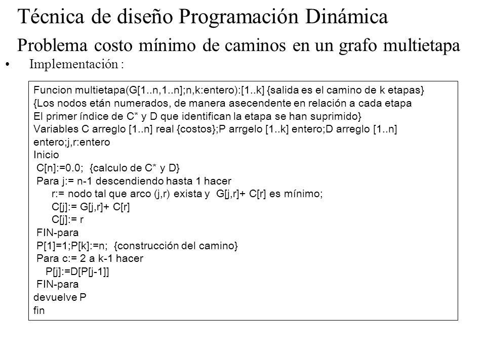 Técnica de diseño Programación Dinámica Problema costo mínimo de caminos en un grafo multietapa Implementación : Funcion multietapa(G[1..n,1..n];n,k:e