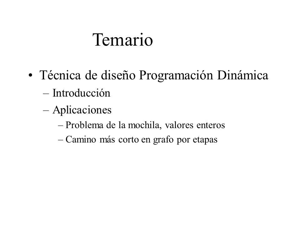Técnica de diseño Programación Dinámica Problema de la mochila valores 0-1 Implementación no recursiva: Funcion mochila2(w,v:[1..n];W:entero):[1..n,1..W] Variables c,j:entero;g:[1..n,1..W] Inicio Para c:= 0 a W hacer g[0,c]:=0; Para j:= 0 a n hacer g[j,0]:=0; Para c:= 1 a W hacer Para j:= 1 a n hacer si c < w[j] entonces g[j,c]:= g[j-1,c] sino si g[j-1,c]>= g[j-1,c-w[j]]+v[j] entonces g[j,c]:= g[j-1,c] SINO g[j,c]:= g[j-1,c-w[j]]+v[j] FIN-SI FIN-para devuelve g fin