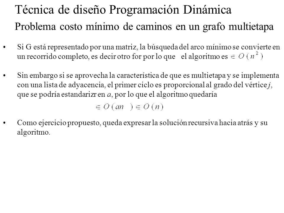 Técnica de diseño Programación Dinámica Problema costo mínimo de caminos en un grafo multietapa Si G está representado por una matriz, la búsqueda del
