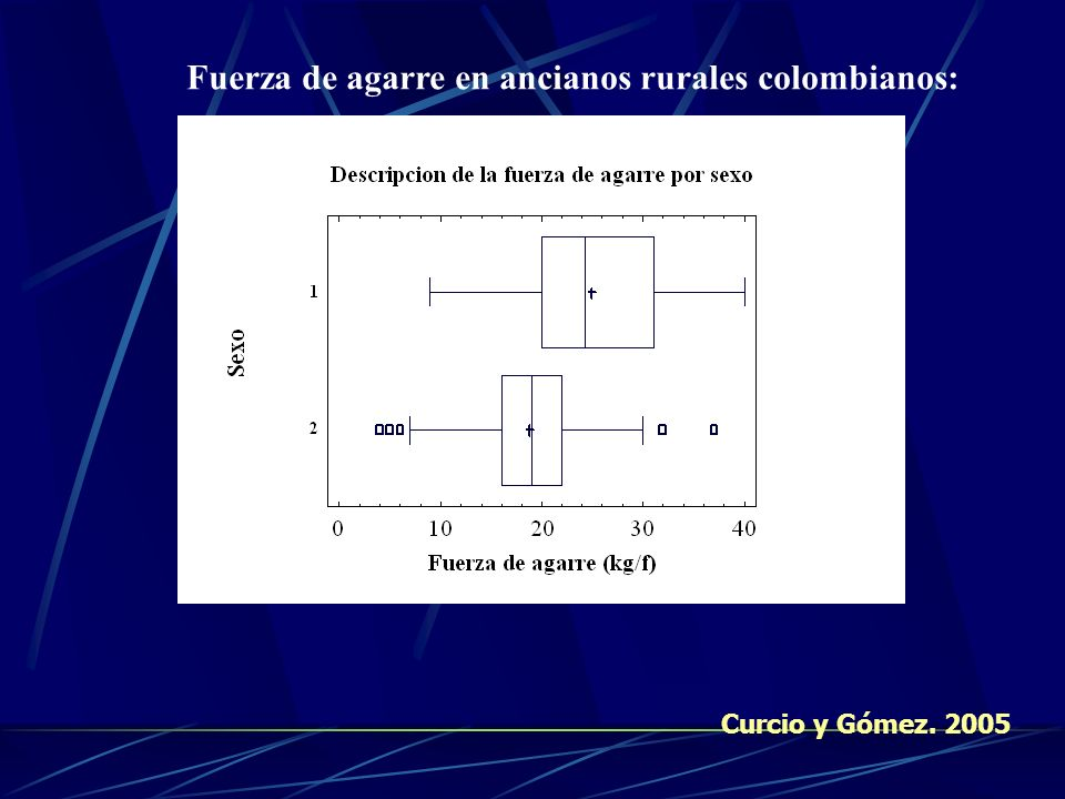 Curcio y Gómez. 2005 Fuerza de agarre en ancianos rurales colombianos: