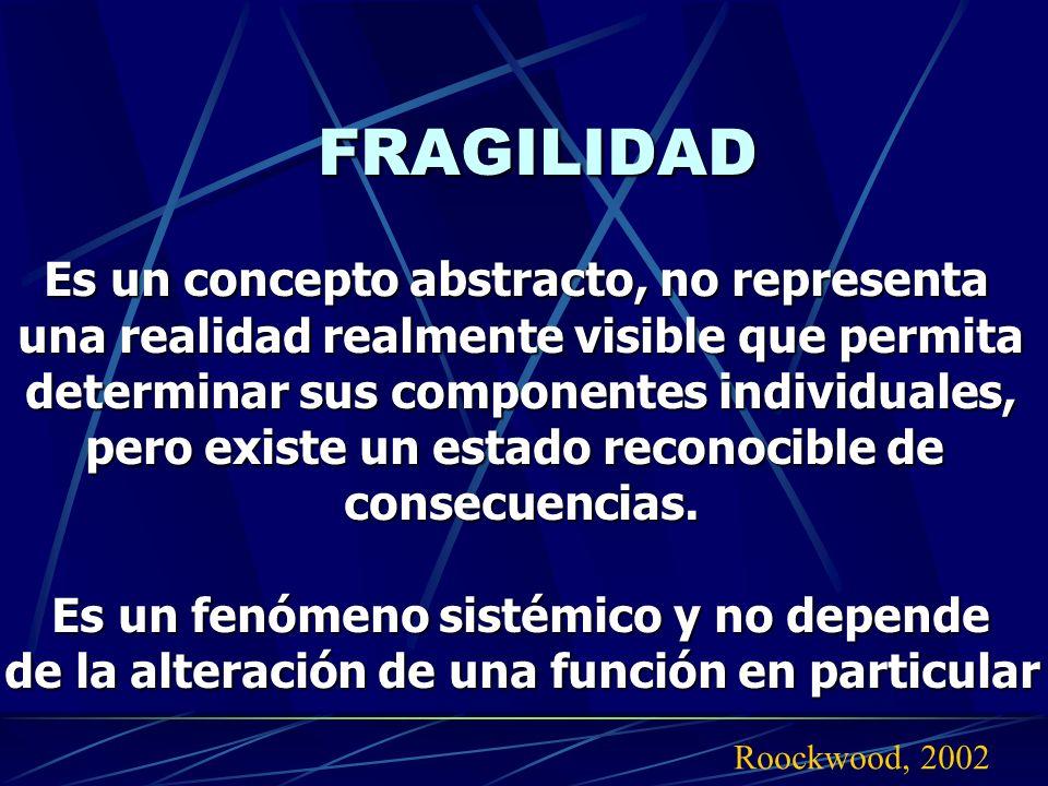 FRAGILIDAD Es un concepto abstracto, no representa una realidad realmente visible que permita determinar sus componentes individuales, pero existe un