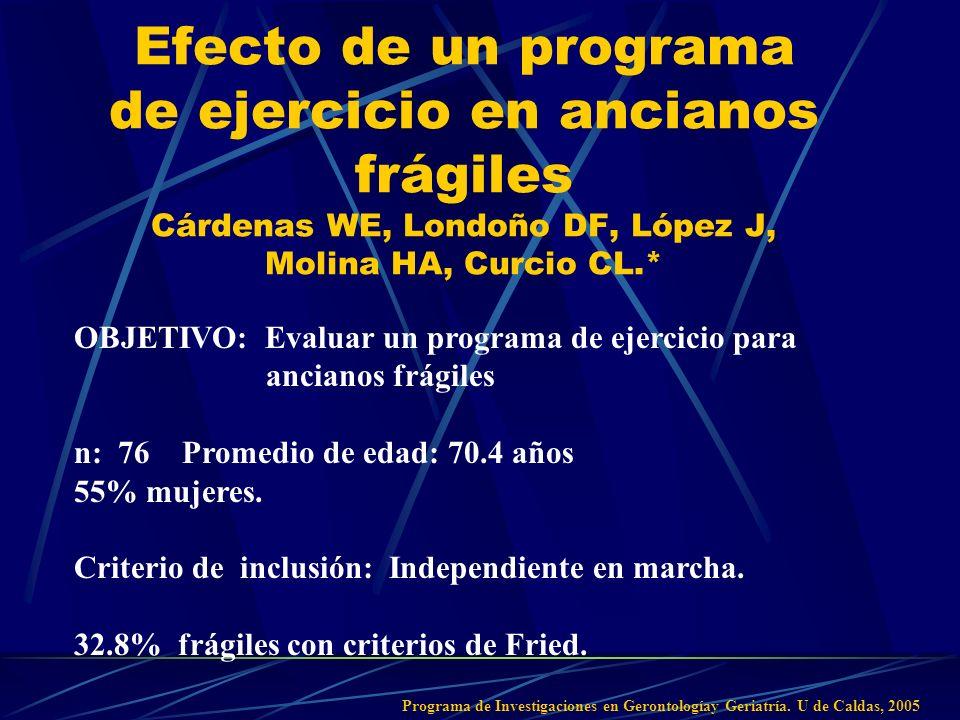 Efecto de un programa de ejercicio en ancianos frágiles Cárdenas WE, Londoño DF, López J, Molina HA, Curcio CL.* OBJETIVO: Evaluar un programa de ejer