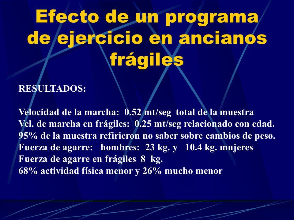 Efecto de un programa de ejercicio en ancianos frágiles RESULTADOS: Velocidad de la marcha: 0.52 mt/seg total de la muestra Vel. de marcha en frágiles
