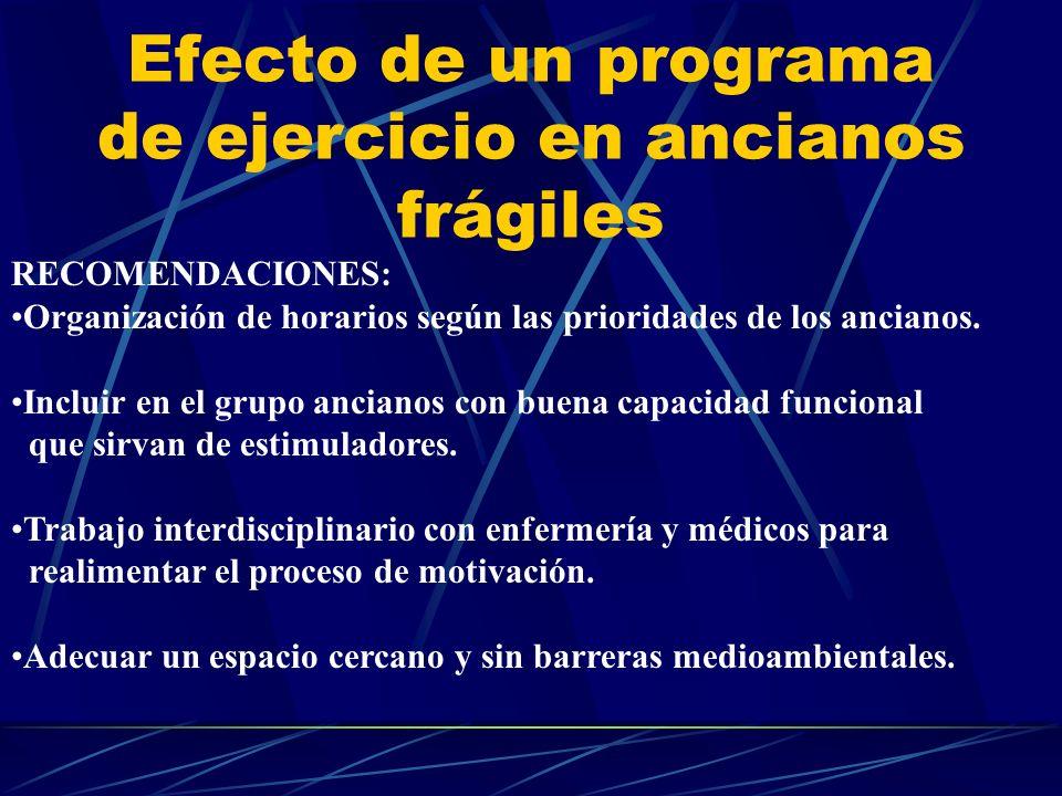 Efecto de un programa de ejercicio en ancianos frágiles RECOMENDACIONES: Organización de horarios según las prioridades de los ancianos. Incluir en el