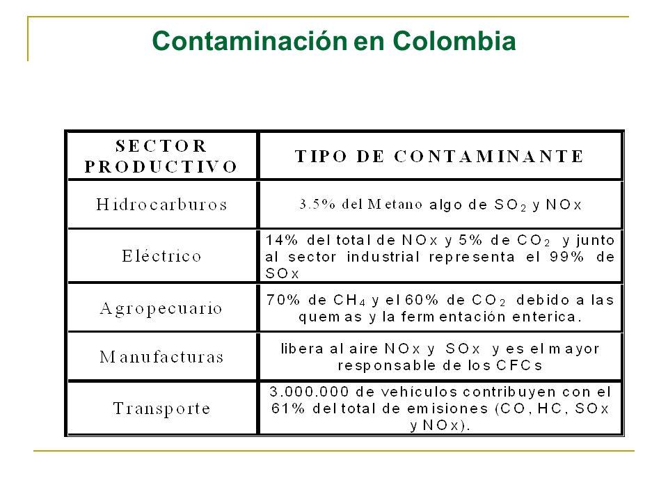 Contaminación en Colombia