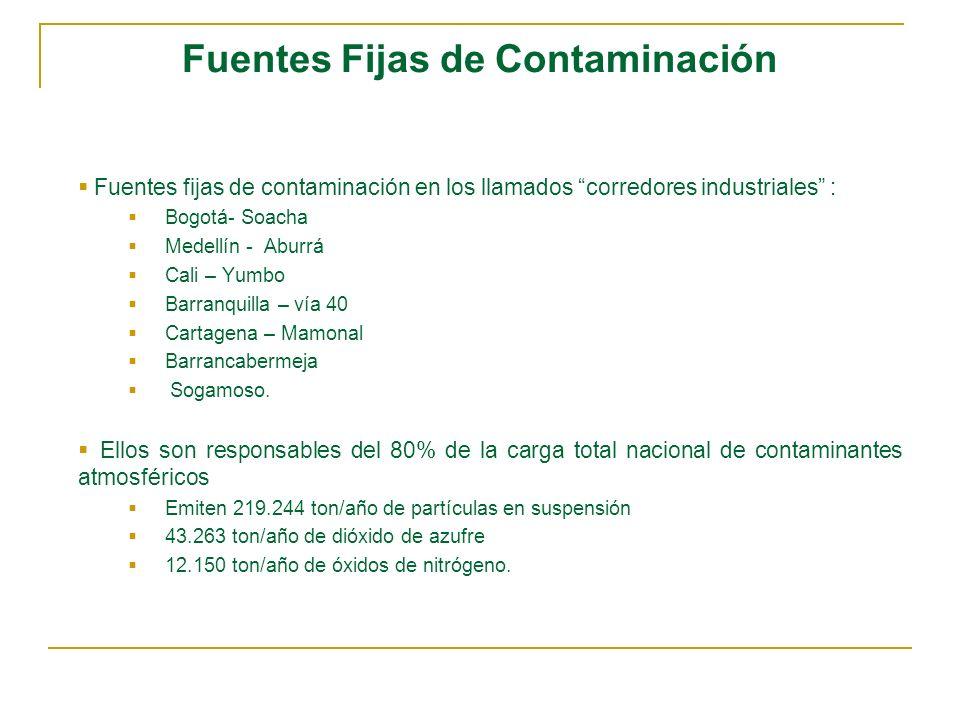 Fuentes Fijas de Contaminación Fuentes fijas de contaminación en los llamados corredores industriales : Bogotá- Soacha Medellín - Aburrá Cali – Yumbo