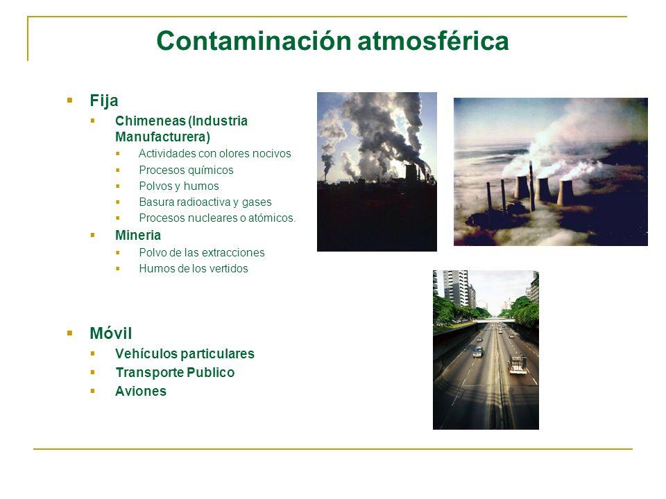 Contaminación atmosférica Fija Chimeneas (Industria Manufacturera) Actividades con olores nocivos Procesos químicos Polvos y humos Basura radioactiva