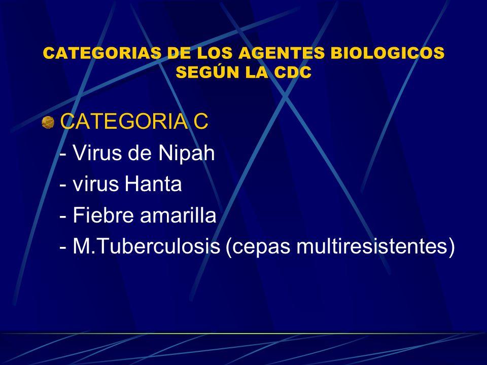 CATEGORIAS DE LAS ARMAS BIOLOGICAS SEGÚN LA CDC CATEGORIA A - virus de la viruela - Bacillus Anthacis - Yersinia Pestis - virus de Ebola - virus de La