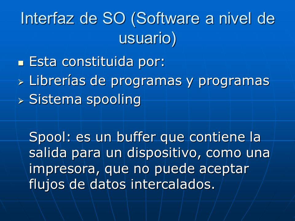 Sistema de spooling Utilización de un sistema de almacenamiento auxiliar como buffer temporal para reducir los retardos de procesamiento cuando se transfieren datos entre dispositivos periféricos y los procesadores de un computador.