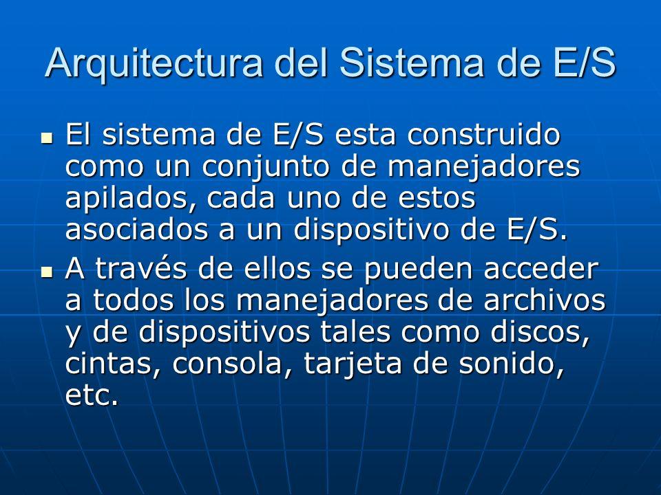 Estructura y Componentes del Sistema de E/S Capas que componen la estructura de E/S: Capas que componen la estructura de E/S: Interfaz del SO de Entrada/Salida Interfaz del SO de Entrada/Salida Sistema de Archivos Sistema de Archivos Gestor de Redes Gestor de Redes Gestor de bloques Gestor de bloques Gestor de caché Gestor de caché Manejadores de dispositivo Manejadores de dispositivo