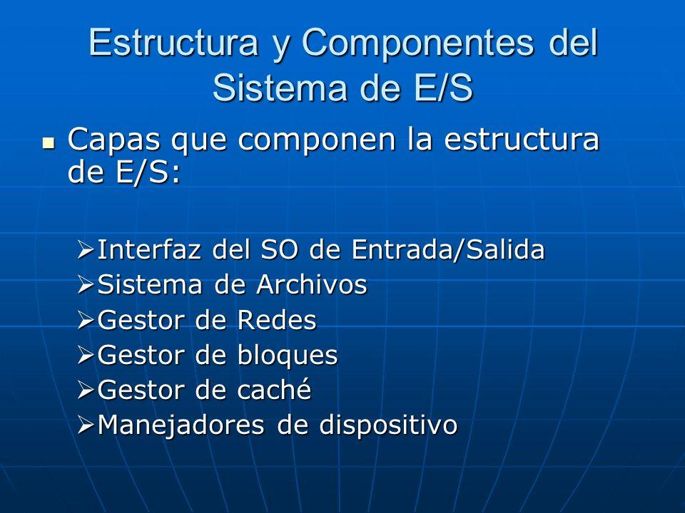 Software de Entrada/Salida E/S programada vs E/S por interrupciones E/S programada vs E/S por interrupciones Manejador de dispositivos Manejador de dispositivos Software de E/S independiente de los dispositivos Software de E/S independiente de los dispositivos Interfaz del SO Interfaz del SO