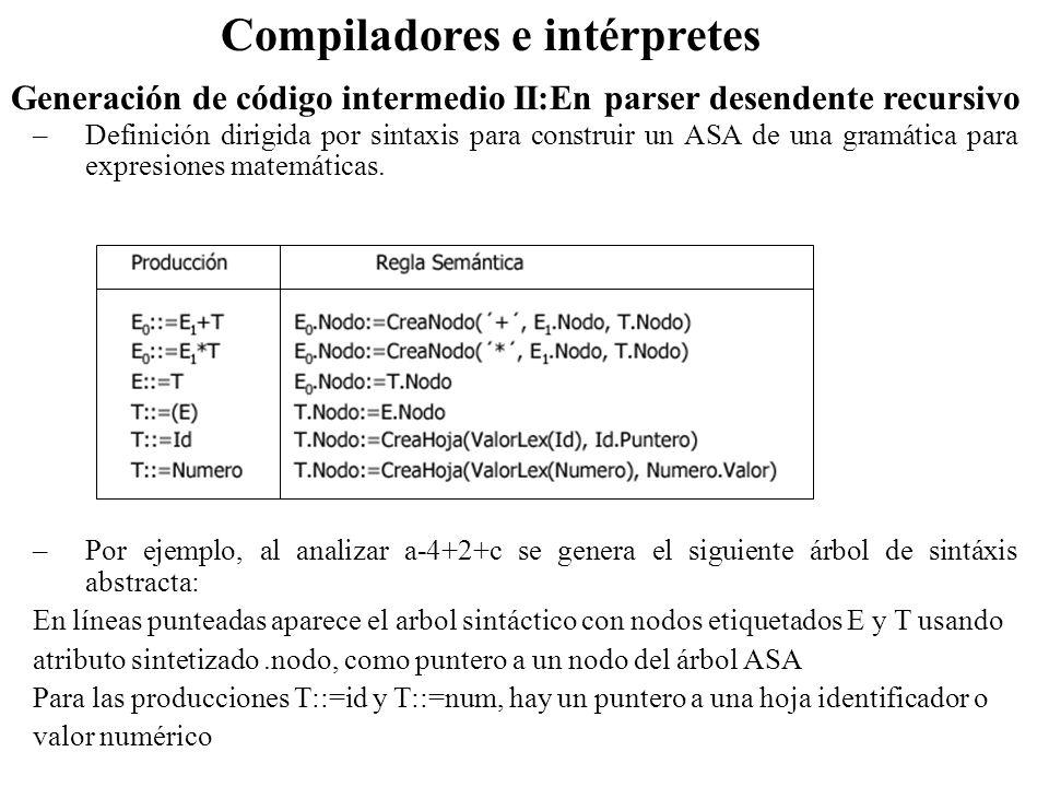 Compiladores e intérpretes –Definición dirigida por sintaxis para construir un ASA de una gramática para expresiones matemáticas. –Por ejemplo, al ana
