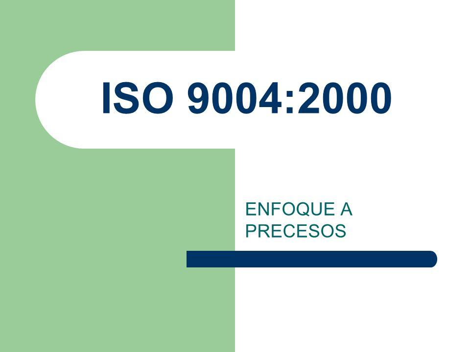 ISO 9004:2000 Dirigida a los sistemas de gestión de la calidad.