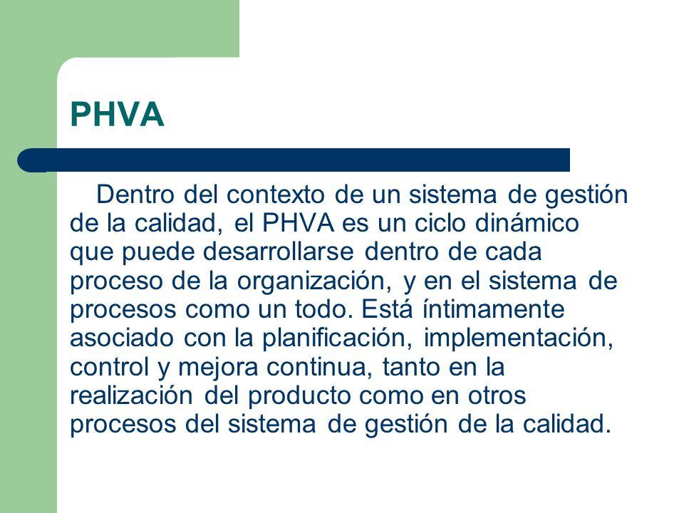 PHVA Planificar establecer los objetivos y procesos necesarios para conseguir resultados de acuerdo con los requisitos del cliente y las políticas de la organización; Hacer implementar los procesos; Verificar realizar el seguimiento y la medición de los procesos y los productos respecto a las políticas, los objetivos y los requisitos para el producto, e informar sobre los resultados.