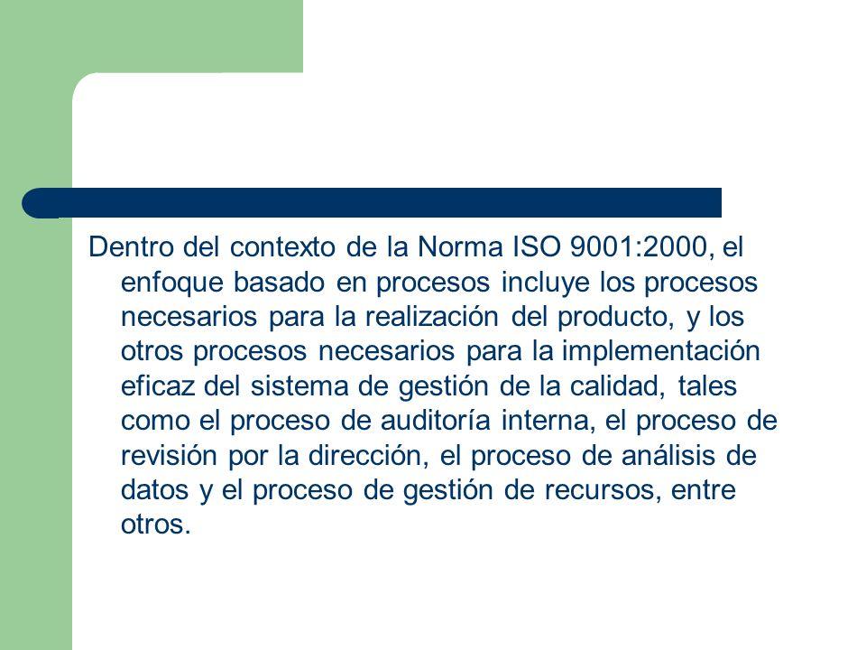 Capítulos de la Norma ISO 9001:2000: 4 Sistema de gestión de la calidad 5 Responsabilidad de la dirección 6 Gestión de los recursos 7 Realización del producto 8 Medición, análisis y mejora