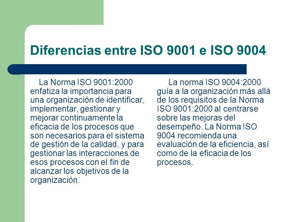 Diferencias entre ISO 9001 e ISO 9004 La Norma ISO 9001:2000 enfatiza la importancia para una organización de identificar, implementar, gestionar y me