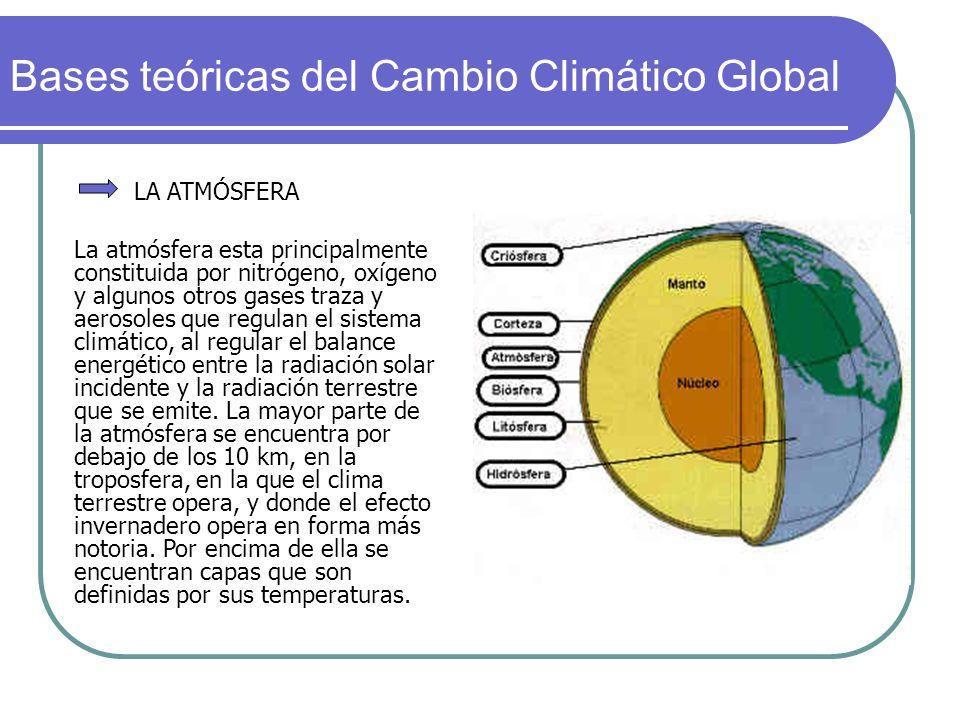 Bases teóricas del Cambio Climático Global LA ATMÓSFERA La atmósfera esta principalmente constituida por nitrógeno, oxígeno y algunos otros gases traz