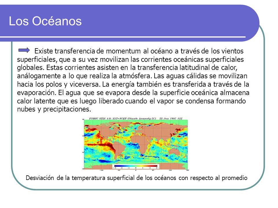 Los Océanos Existe transferencia de momentum al océano a través de los vientos superficiales, que a su vez movilizan las corrientes oceánicas superfic