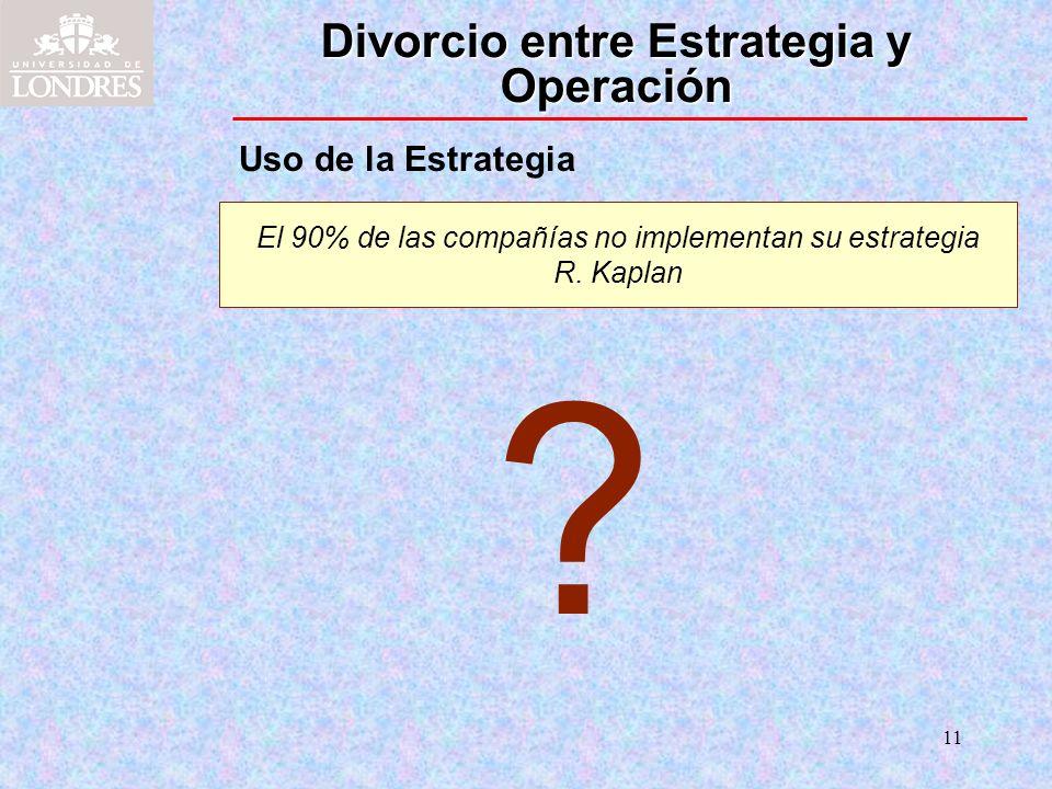 11 Uso de la Estrategia El 90% de las compañías no implementan su estrategia R. Kaplan ? Divorcio entre Estrategia y Operación