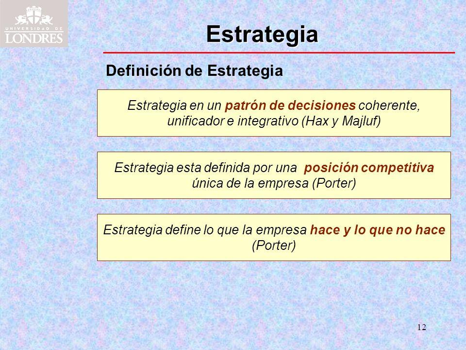 12 Estrategia Definición de Estrategia Estrategia en un patrón de decisiones coherente, unificador e integrativo (Hax y Majluf) Estrategia esta defini
