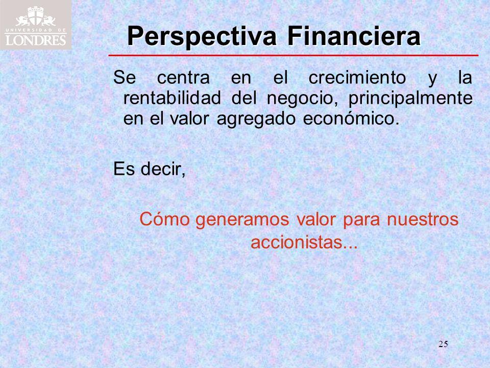25 Perspectiva Financiera Se centra en el crecimiento y la rentabilidad del negocio, principalmente en el valor agregado económico. Es decir, Cómo gen