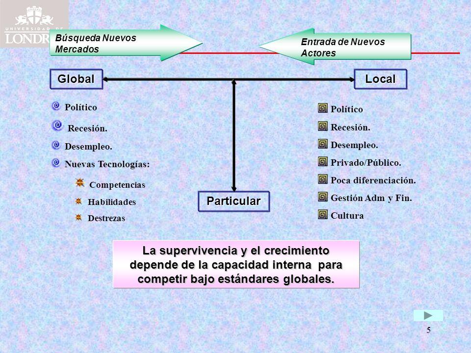 5 Global Local Particular Político Recesión. Desempleo. Nuevas Tecnologías: Competencias Habilidades Destrezas Búsqueda Nuevos Mercados Político Reces