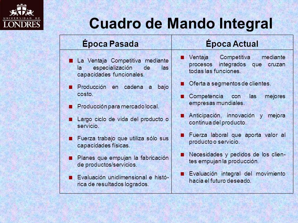 Cuadro de Mando Integral La Ventaja Competitiva mediante la especialización de las capacidades funcionales. Producción en cadena a bajo costo. Producc