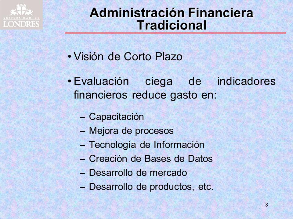 29 Perspectiva de Clientes Objetivos referidos a resultados: Participación de Mercado Prospección de Clientes Retención Clientes Satisfacción de Clientes PROPUESTA DE VALOR