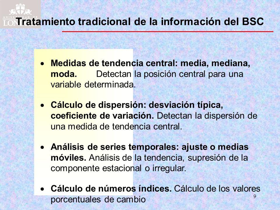 9 Tratamiento tradicional de la información del BSC Medidas de tendencia central: media, mediana, moda.Detectan la posición central para una variable